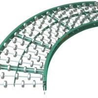 90° Skatewheel Curve